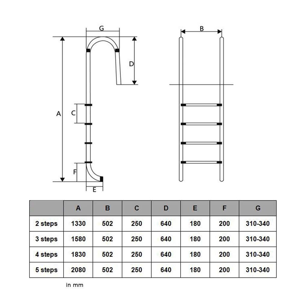 v2aox edelstahl poolleiter pool schwimmbad leiter treppe 2 5 stufig eisen und stahlwaren. Black Bedroom Furniture Sets. Home Design Ideas